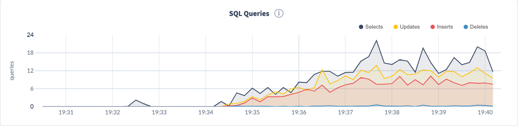 queries_graph