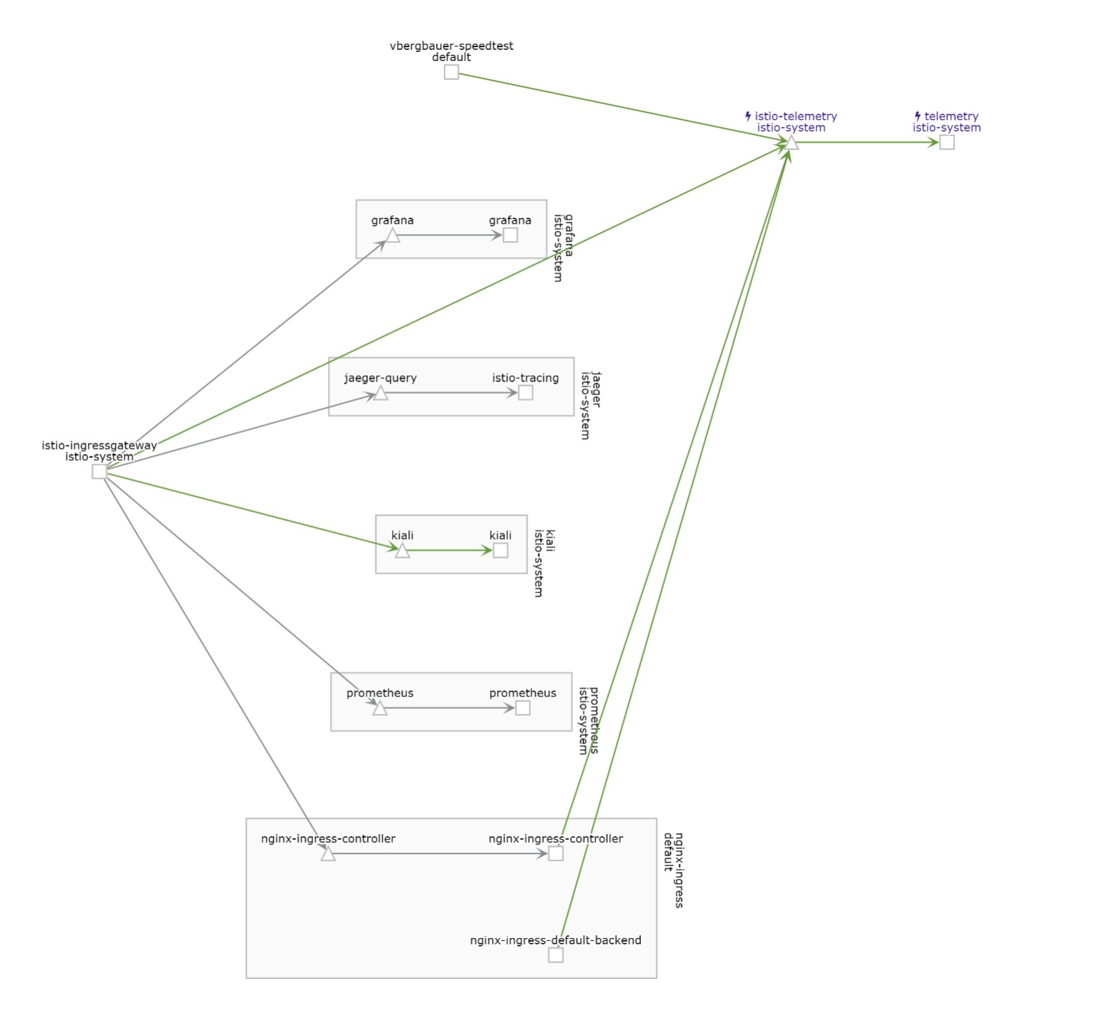 Missing graph edge kubernetes services · Issue #1151 · kiali