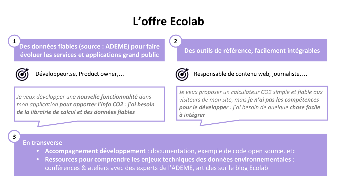 Offre Ecolab