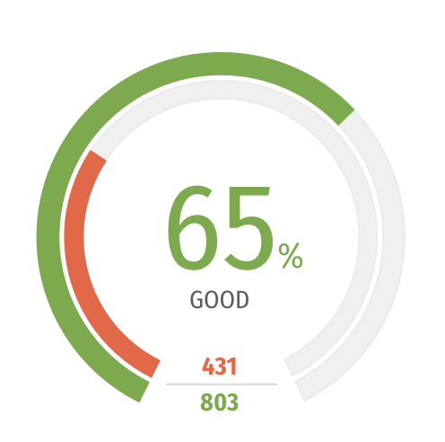 Write text in donut chart center  · Issue #36 · chartjs