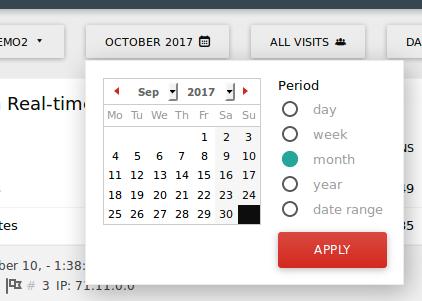period select black no days