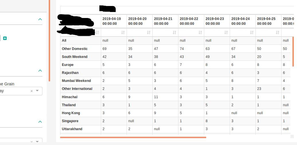 Screenshot_2019-04-29 BU Not Assigned by Destination