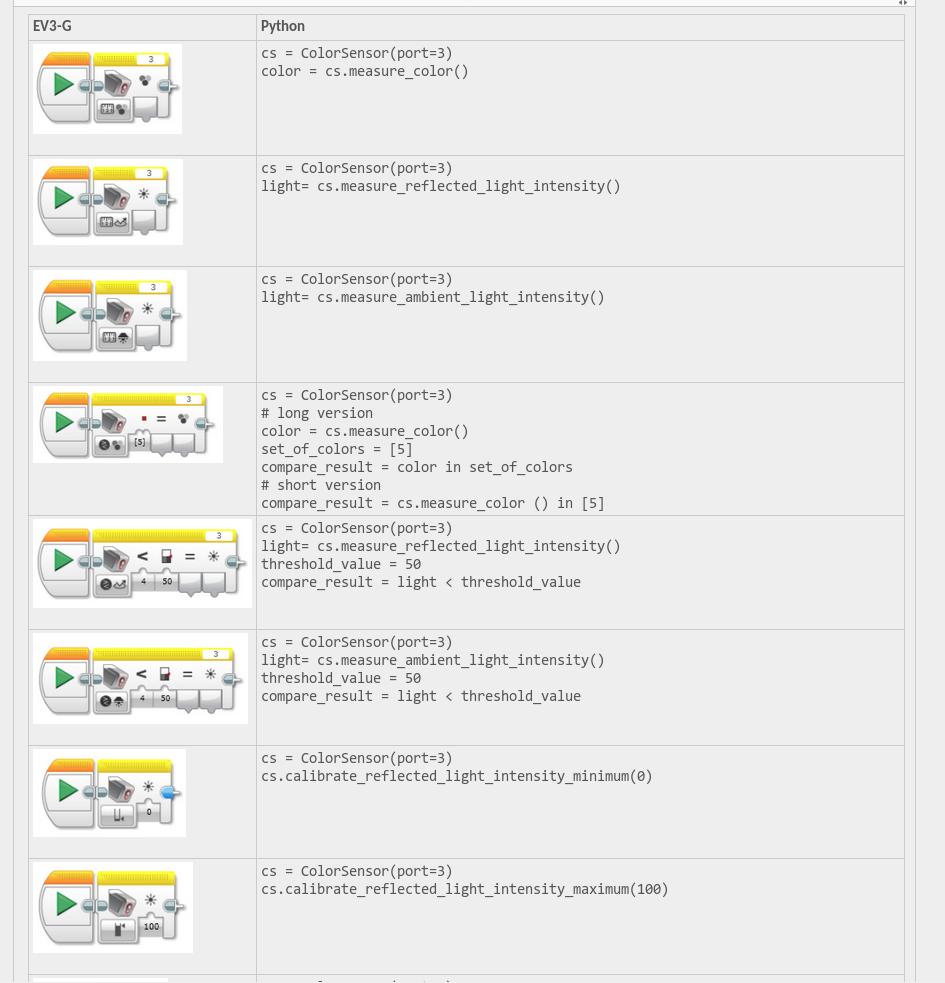 EV3-G API: color sensor · Issue #355 · ev3dev/ev3dev-lang