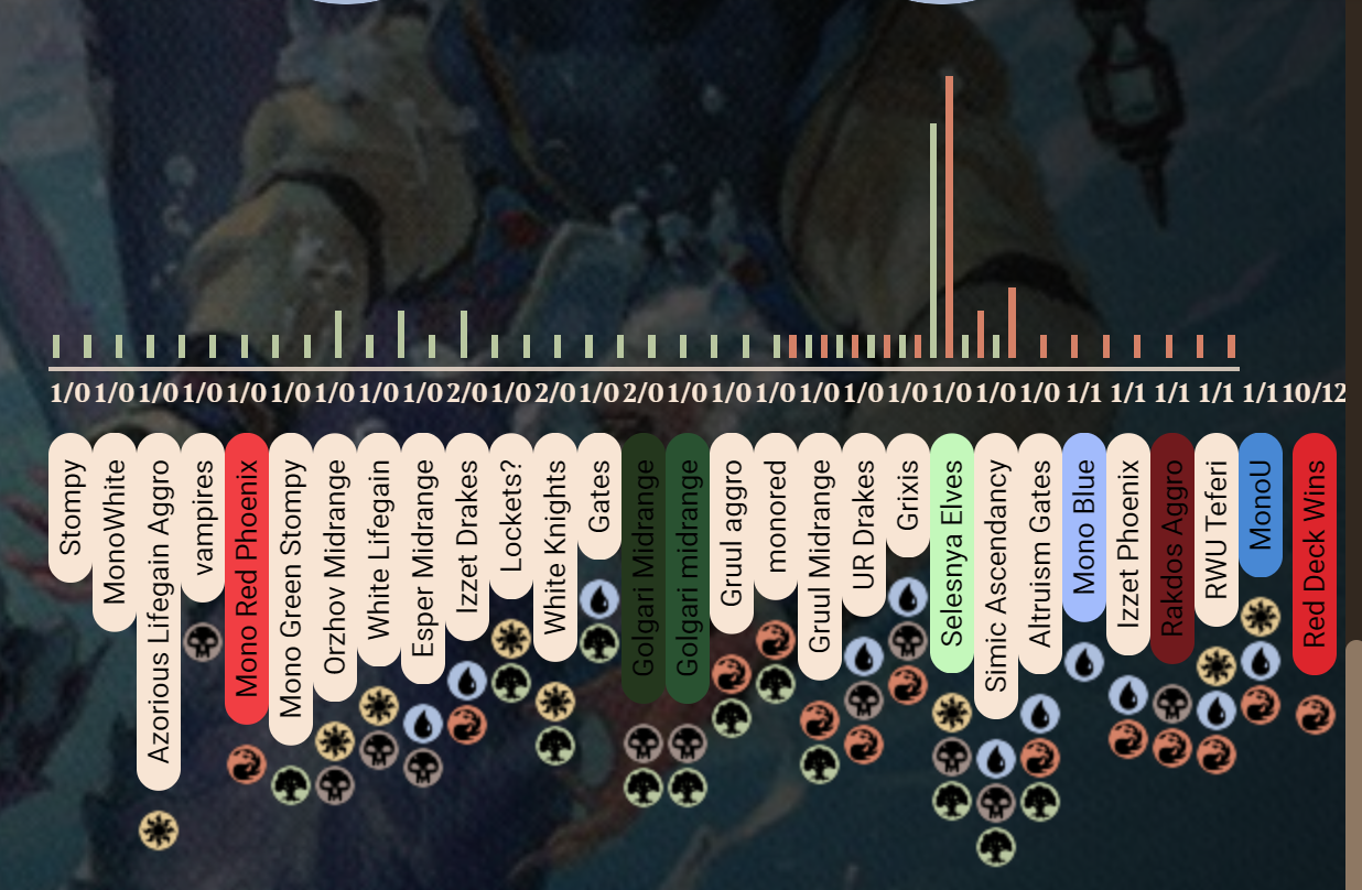 Deck stats unreadable with many archetypes · Issue #216 · Manuel-777