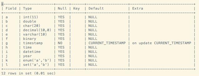table_schema
