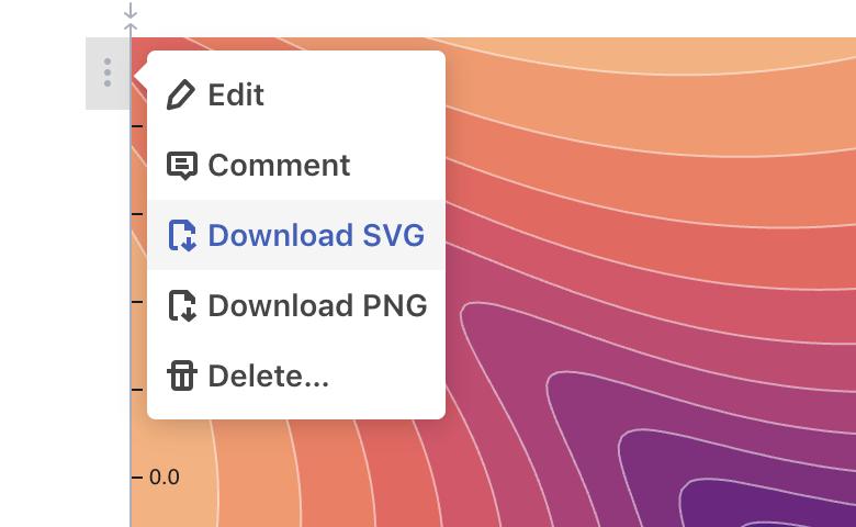 Saving SVG / Mike Bostock / Observable