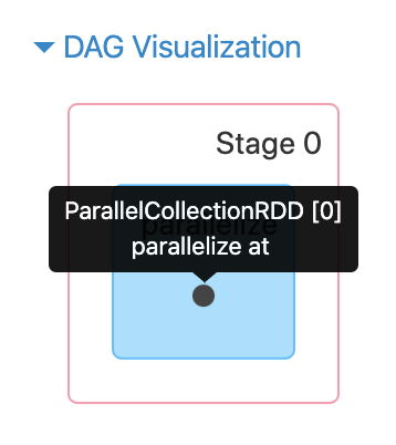 dag-viz-tooltip-before-fixed
