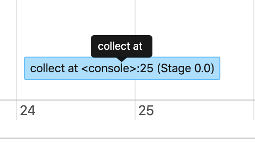 timeline-tooltip-before-fixed