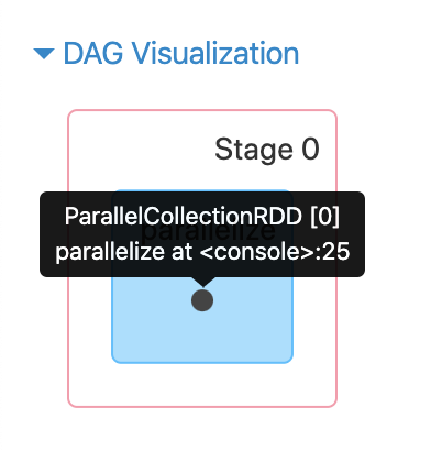 dag-viz-tooltip-fixed