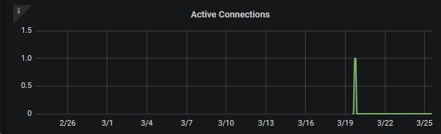 postgresql - maxconnections reached · Issue #312 · orange