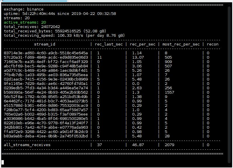 Multiple websockets for multiple Binance accounts · Issue