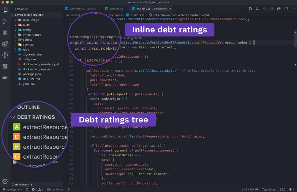 Inline debt ratings & tree view