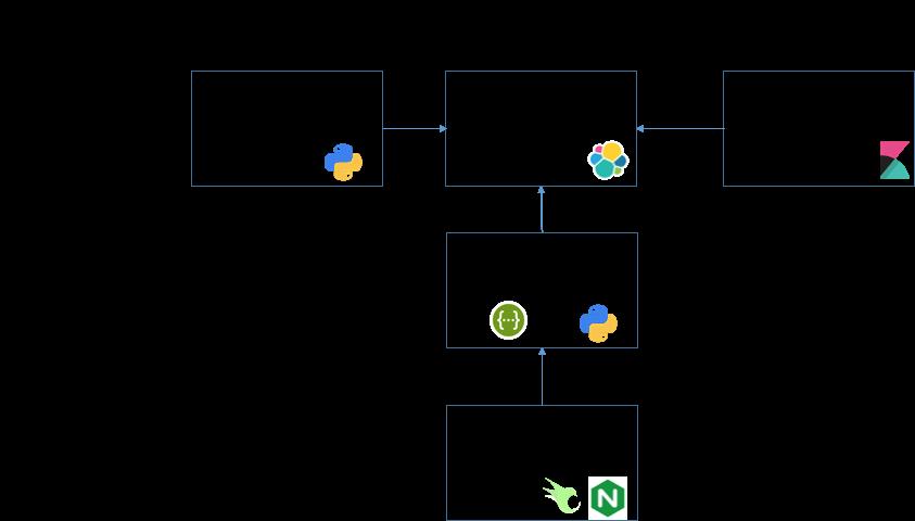 GitHub - ohsu-comp-bio/g2p-aggregator: Associations of