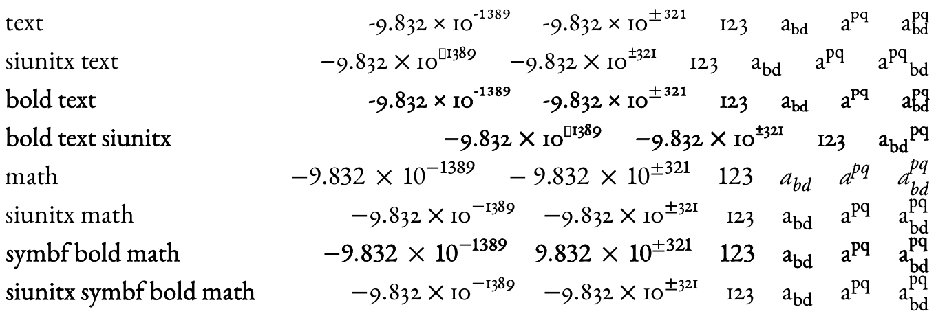 issues printing bold math with unicode-math and missing