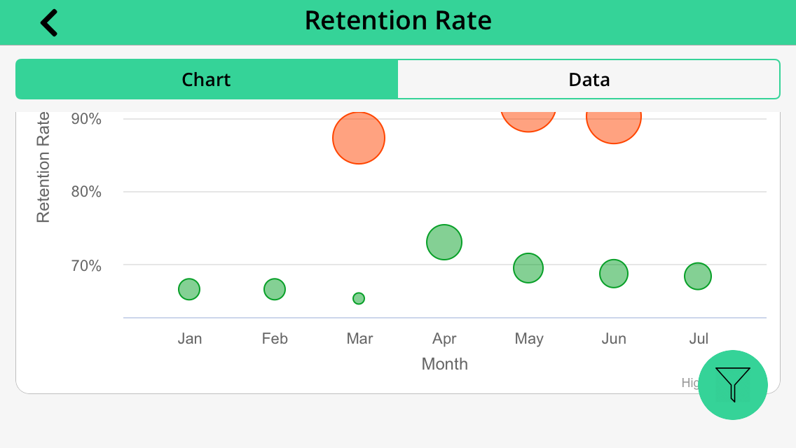 how to Add Month name in X-Axis title in bubble chart ? · Issue #208