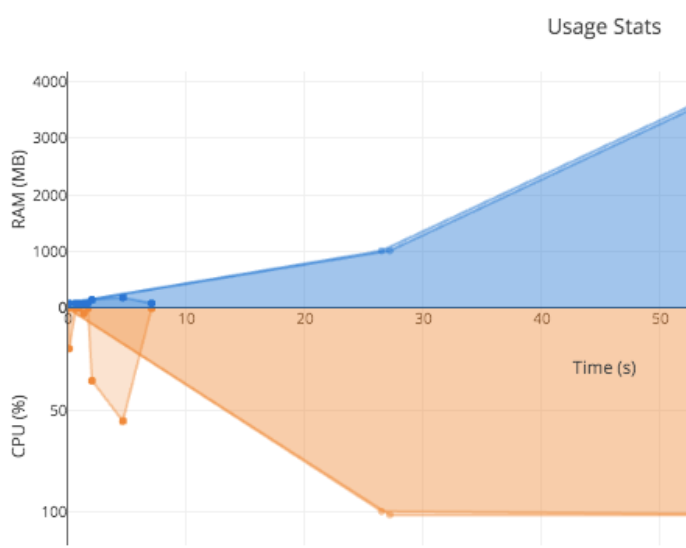 Axes labels/titles not appearing · Issue #539 · plotly/dash · GitHub