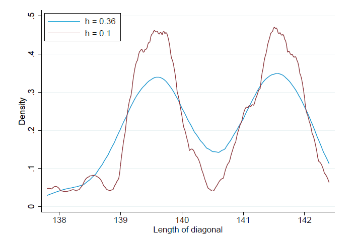 FAQ/DOC: statsmodels nonparametric kde kdensity: Epanechnikov