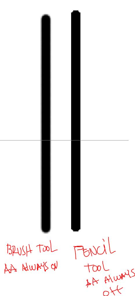 pencil2d - Bountysource