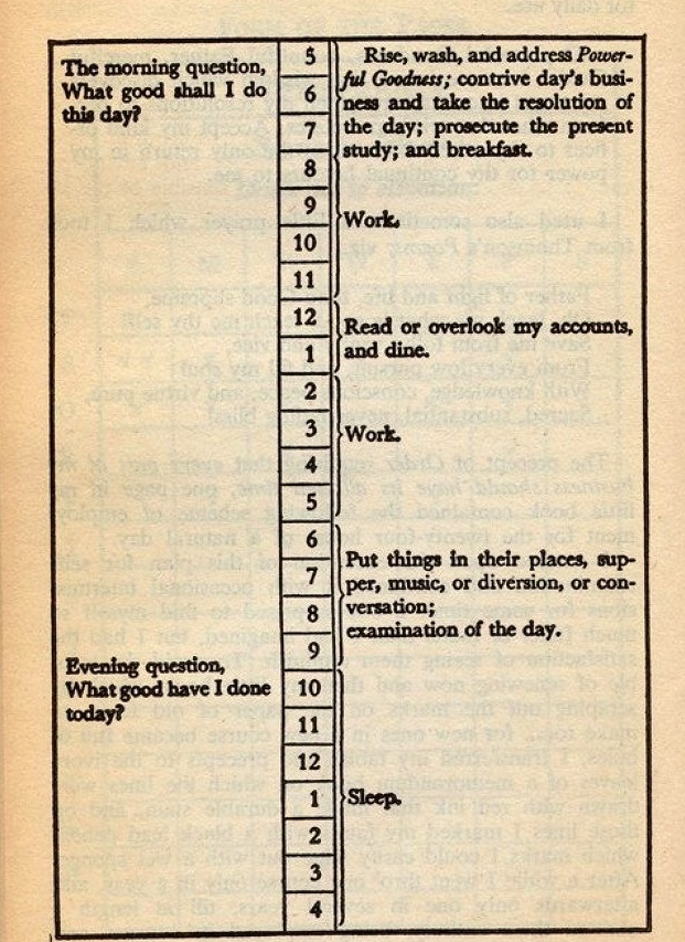 Ben-Franklin-Schedule