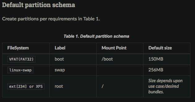 command line tool to create