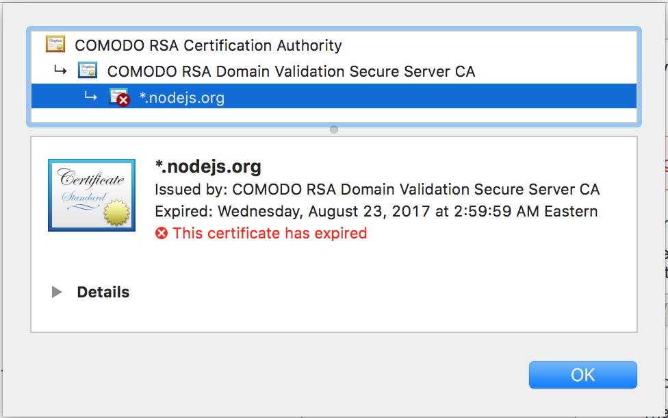 Expired Tls Certificate For Cidejs Issue 847 Nodejs