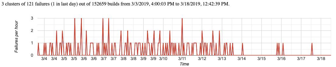 Screen Shot 2019-03-18 at 1 44 34 PM