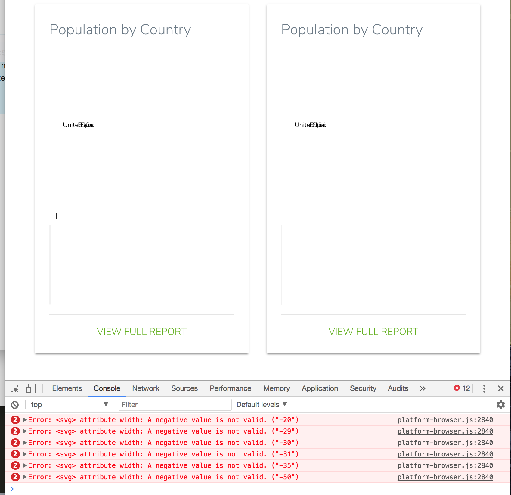 Charts to be responsive on screen resize · Issue #147 · swimlane/ngx