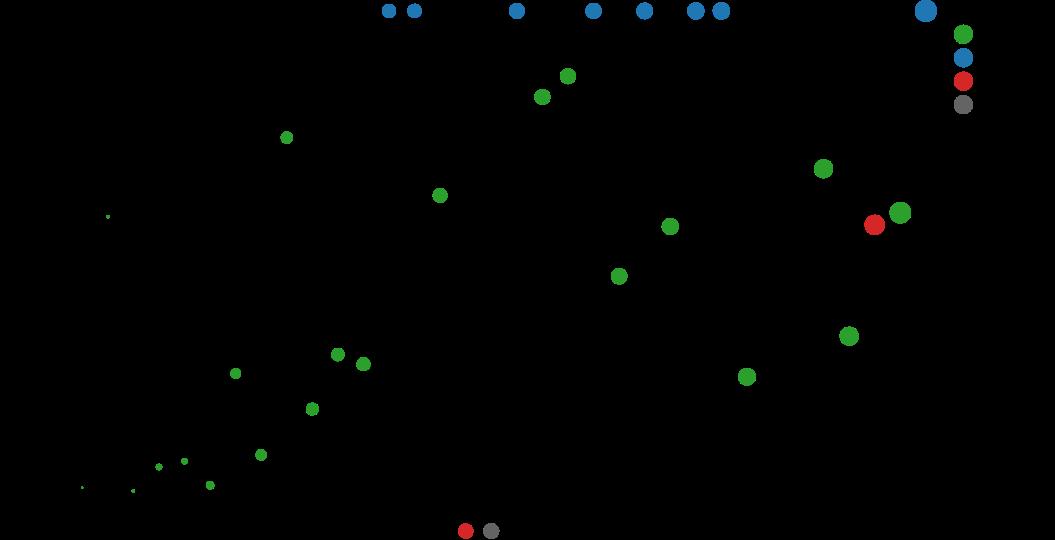 juniper-bubble