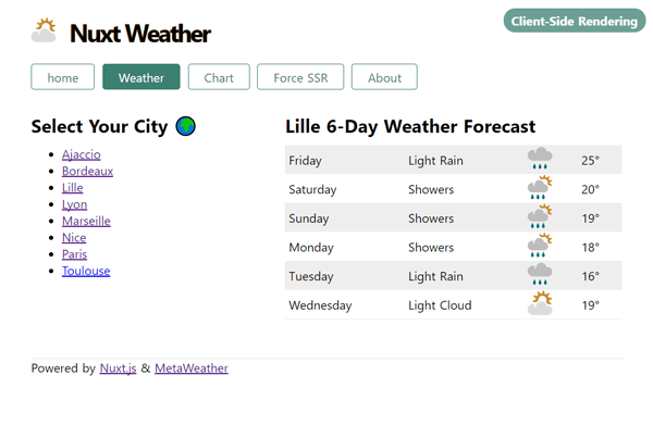 Nuxt Weather