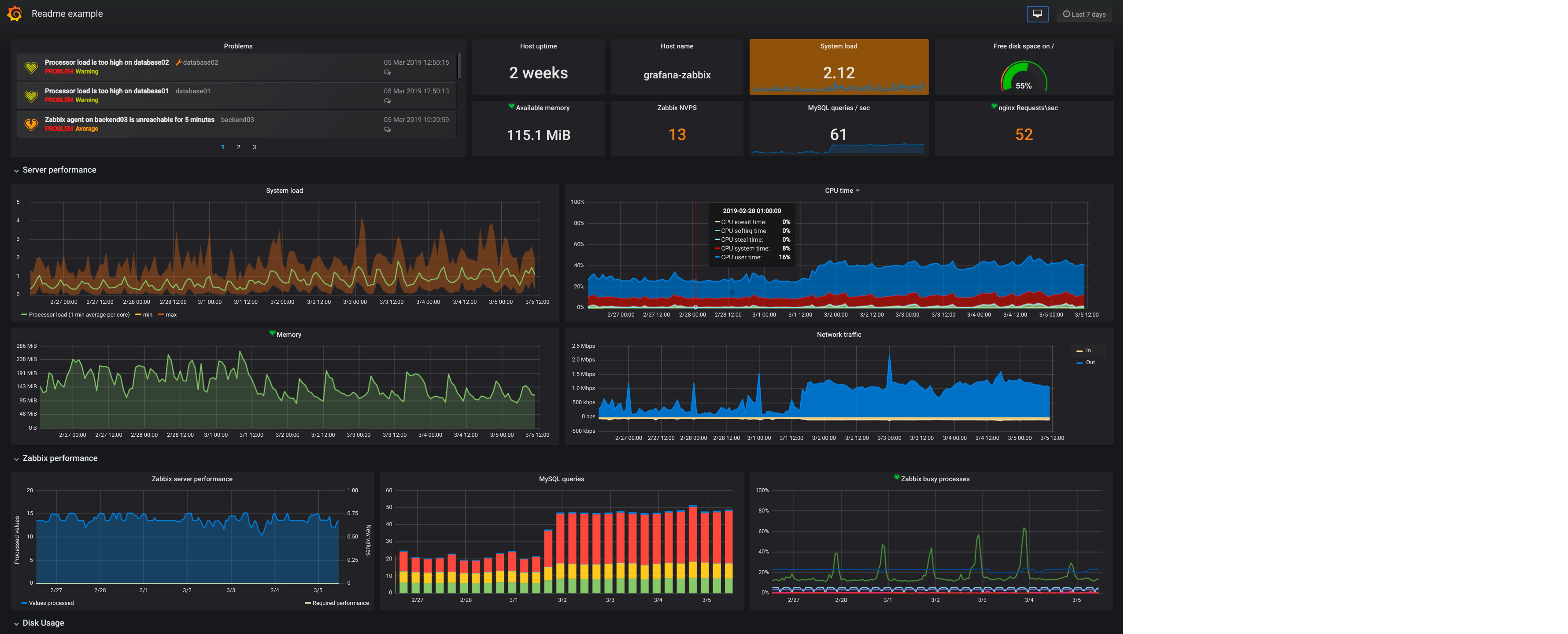 Zabbix plugin for Grafana | Grafana Labs