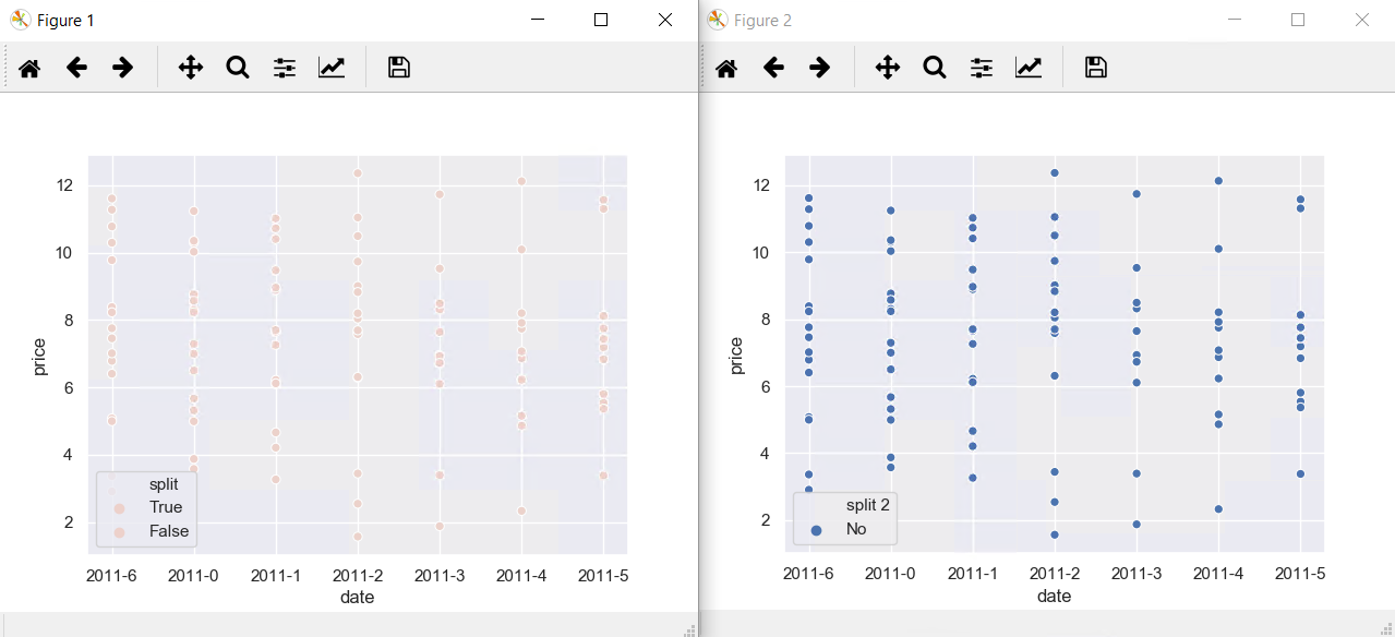 Scatterplot with single-valued boolean column for Hue gives faded
