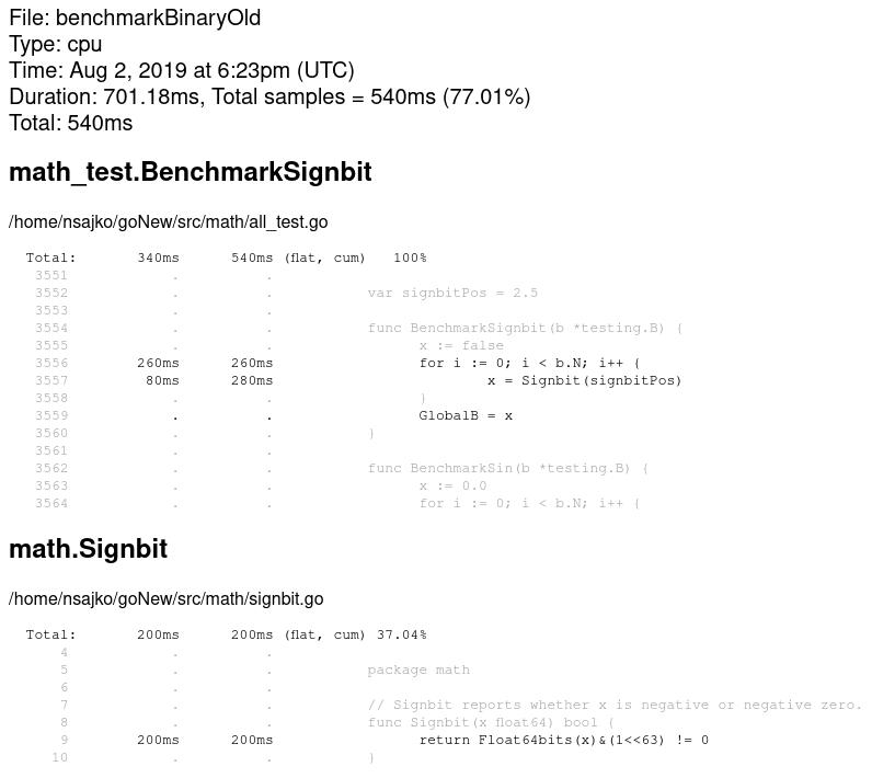 CPUProfileSignbitGitMaster