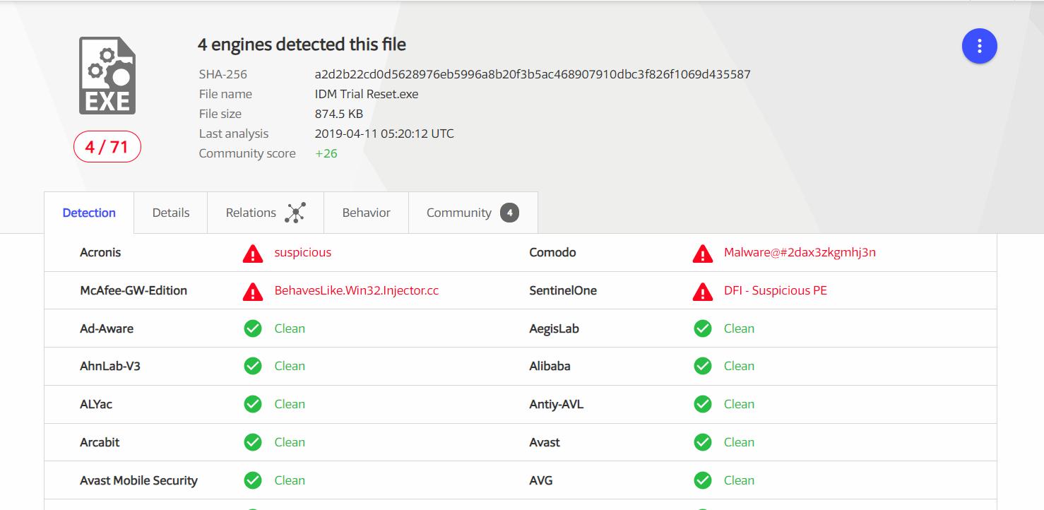 Malware detected in virus total  · Issue #6 · J2TEAM/idm-trial-reset