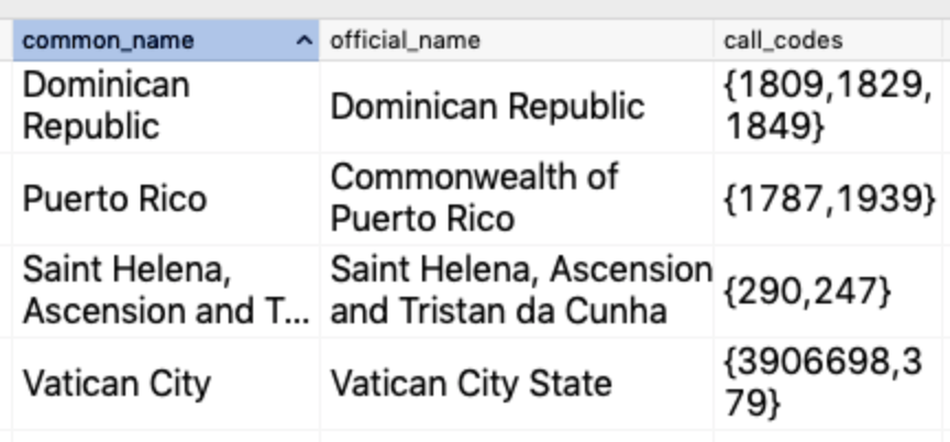 Dominican Republic Has Multiple Country