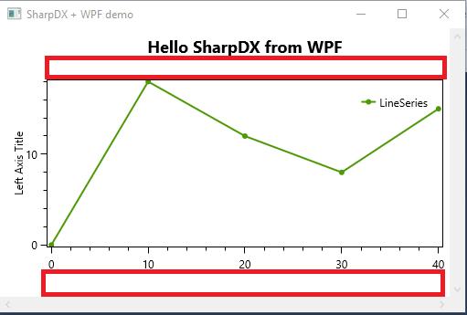 Plot layout sizes calculated wrong · Issue #8 · oxyplot/oxyplot