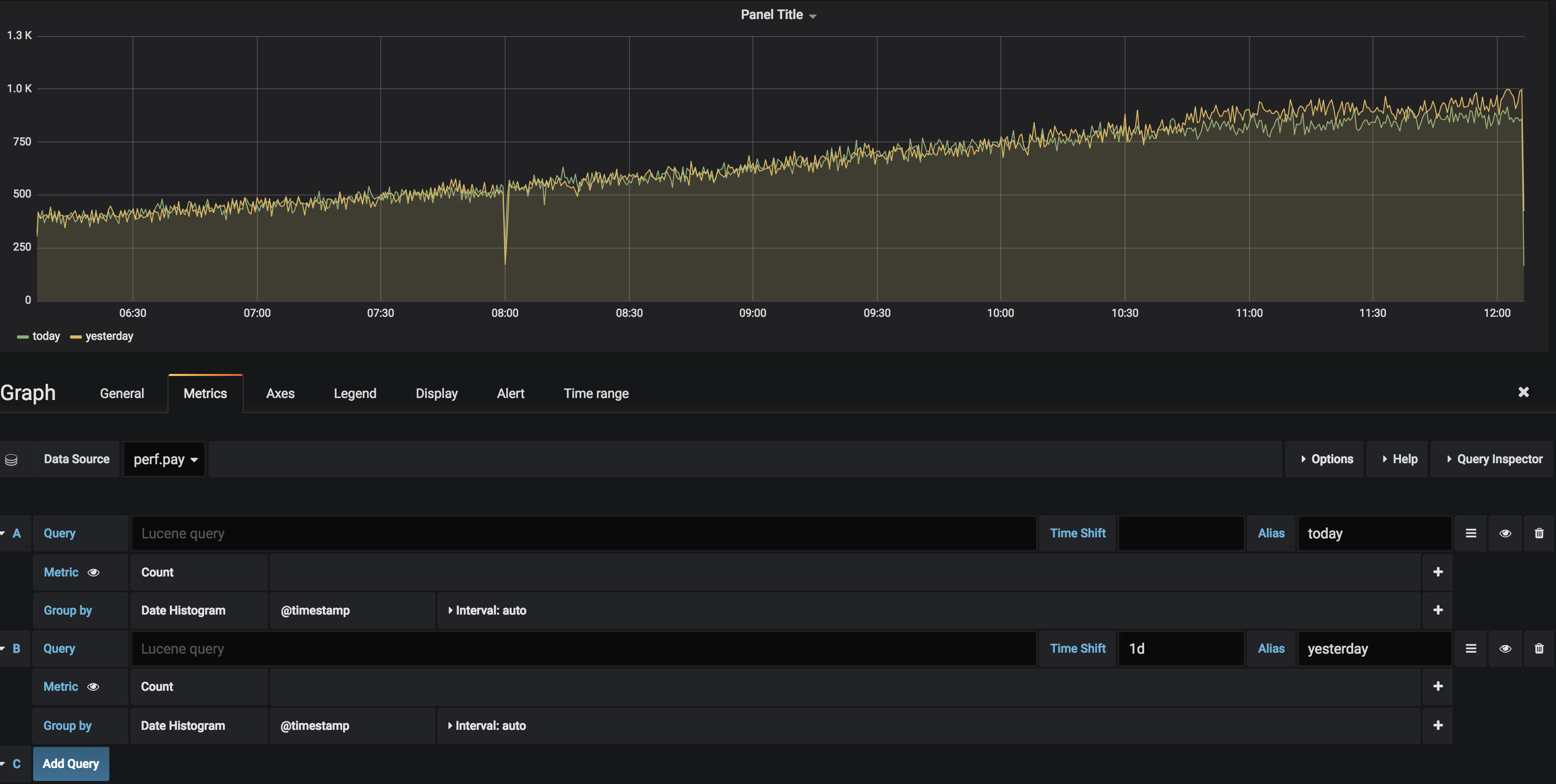 add timeShift for elasticsearch datasource · Issue #12935