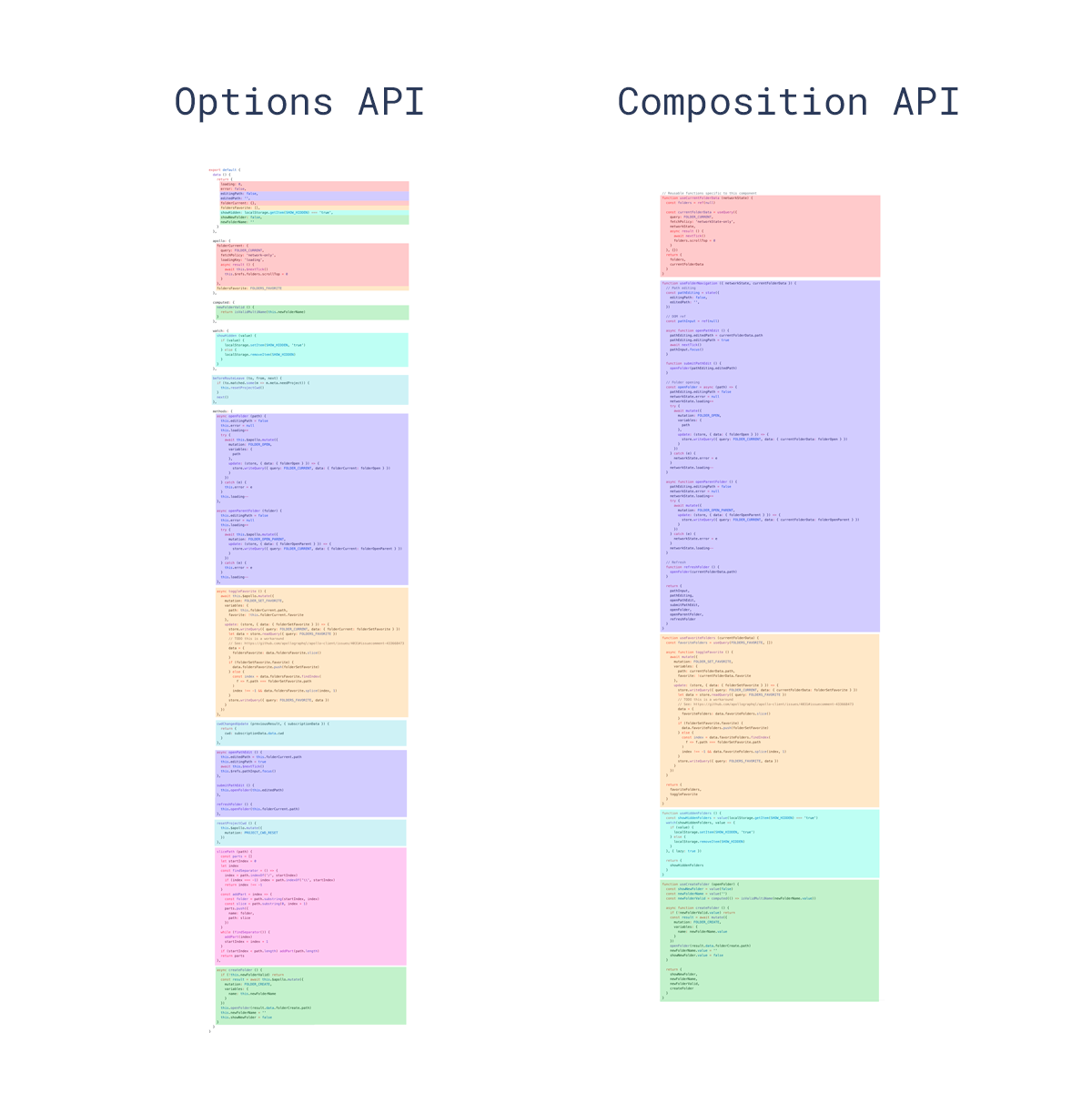 Options API vs. Composition API