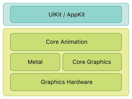 UIK…</li/></li> </ul> <p><span class=