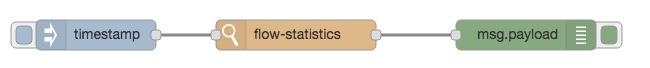 fow-statistics