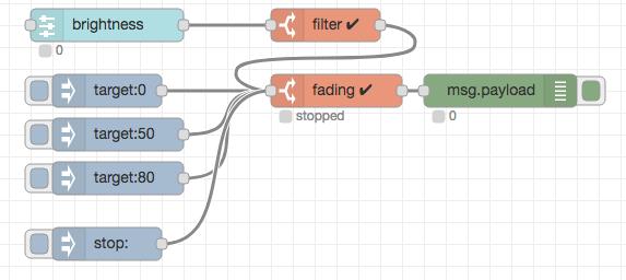 Fading · cflurin/node-red-contrib-dsm Wiki · GitHub