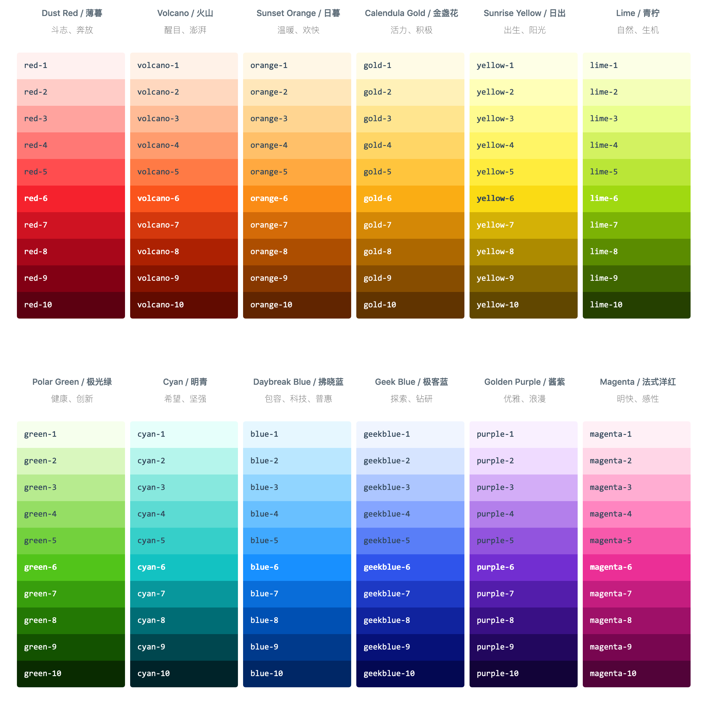 Ant-design/ant-design-colors: Color Palettes