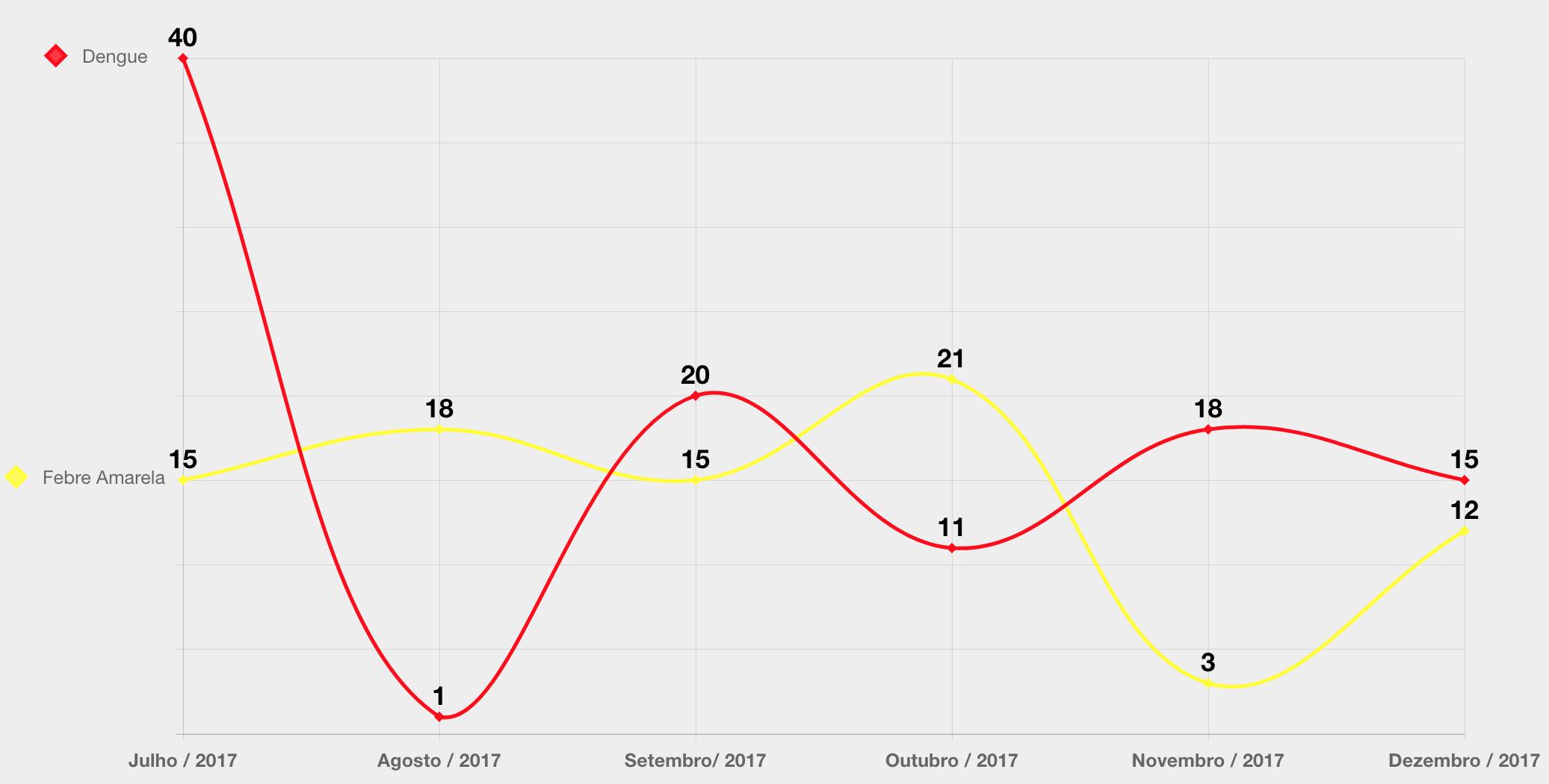 Chartjs Chart Js
