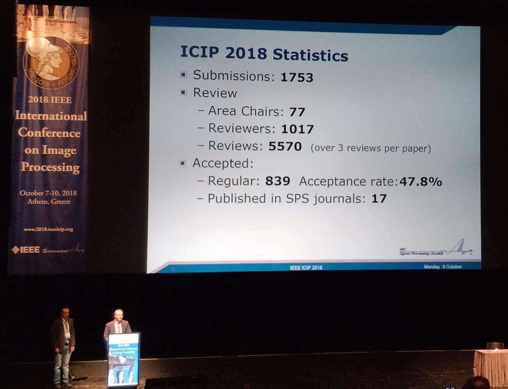 ICIP 2018 Statistics