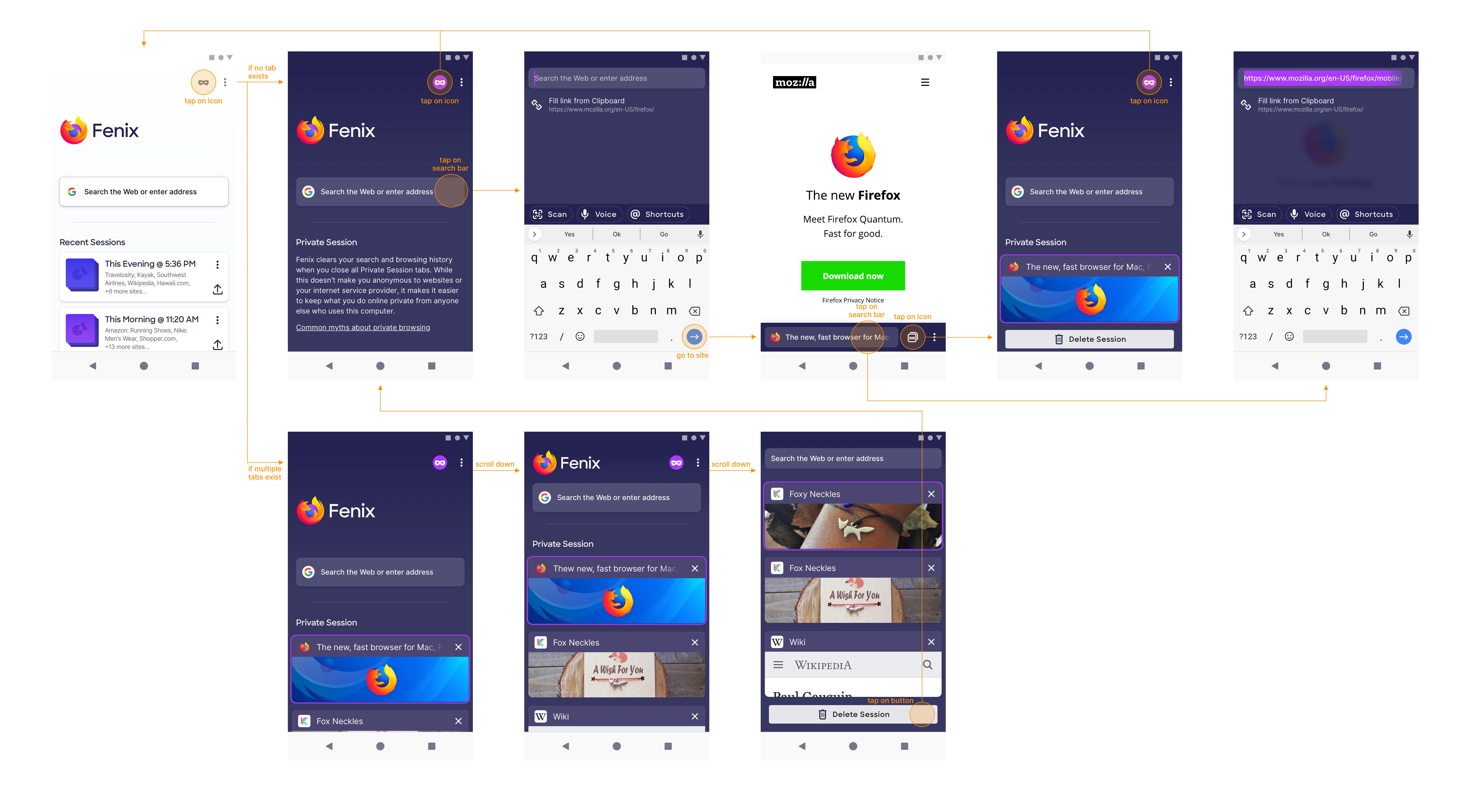 fenix-private-browsing-user-flow 2x