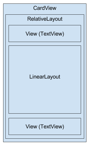 Viewの構成.png