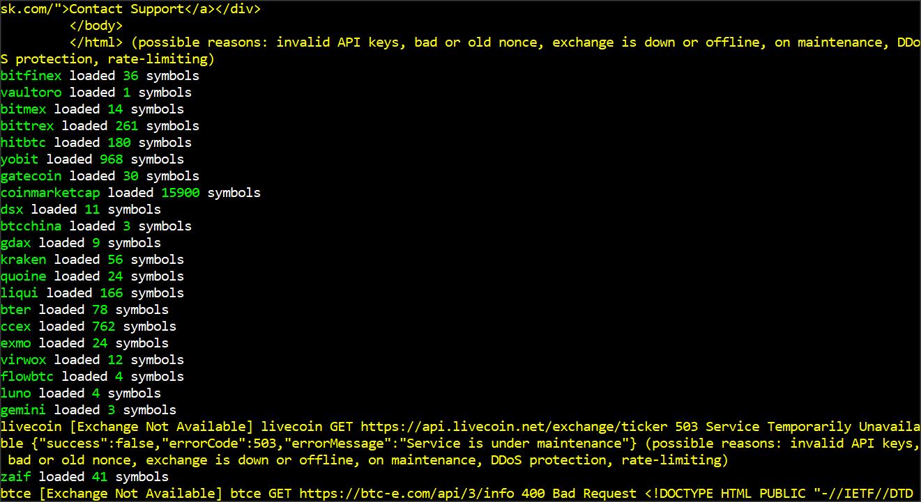 Ccxt Binance Example Crypto Analyzer