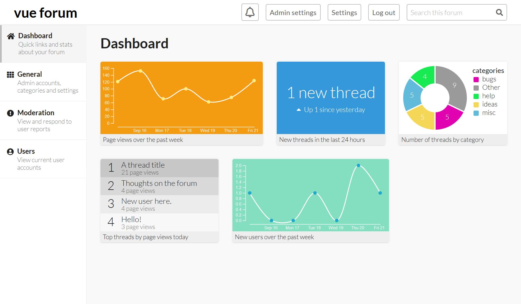 forum dashboard