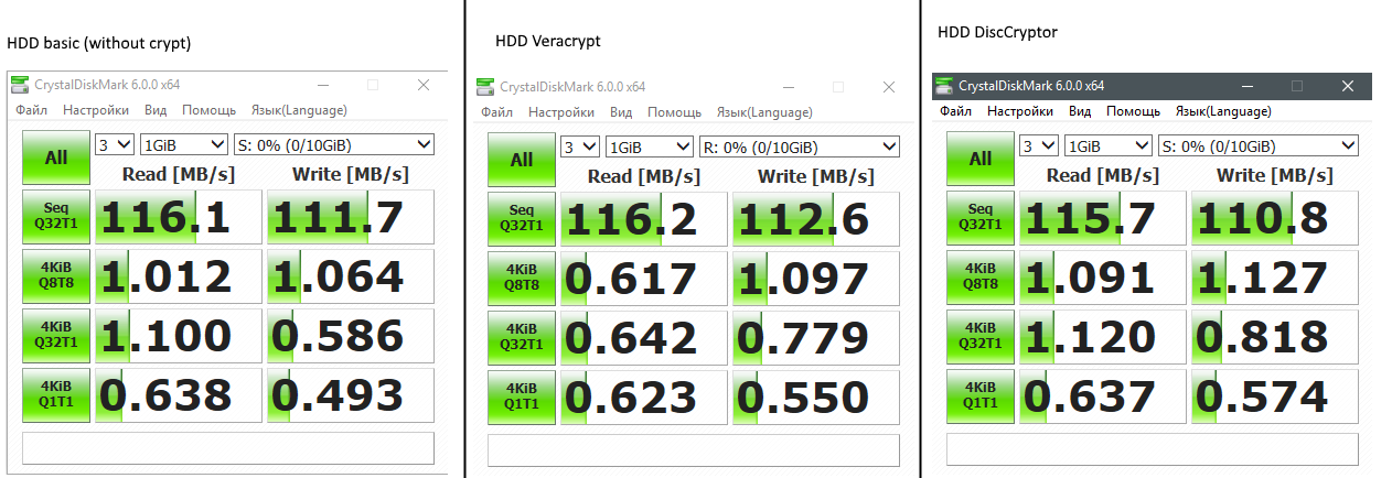 Very bad performance on NVME SSD · Issue #136 · veracrypt/VeraCrypt