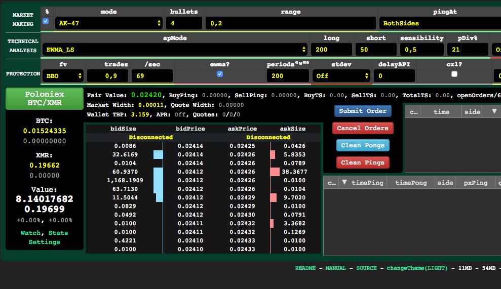 Crypto bot is een winst vandaag!