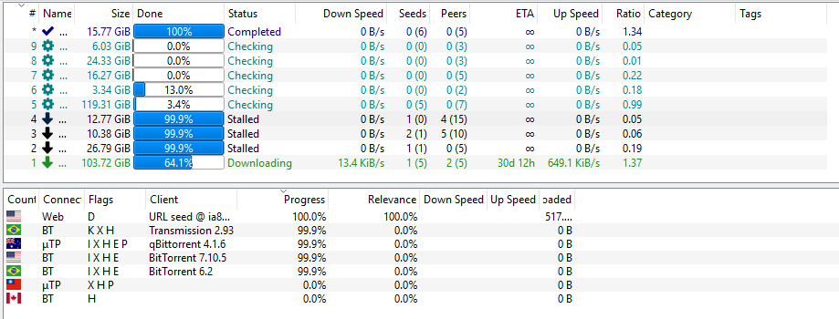 4 1 1] Stalled at 99 9% · Issue #9047 · qbittorrent